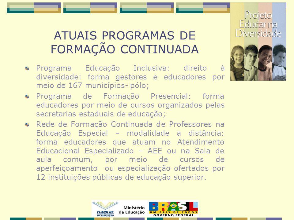 ATUAIS PROGRAMAS DE FORMAÇÃO CONTINUADA