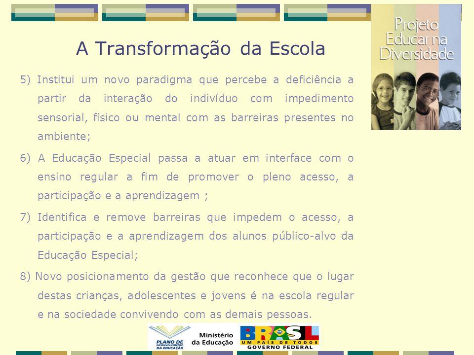 A Transformação da Escola