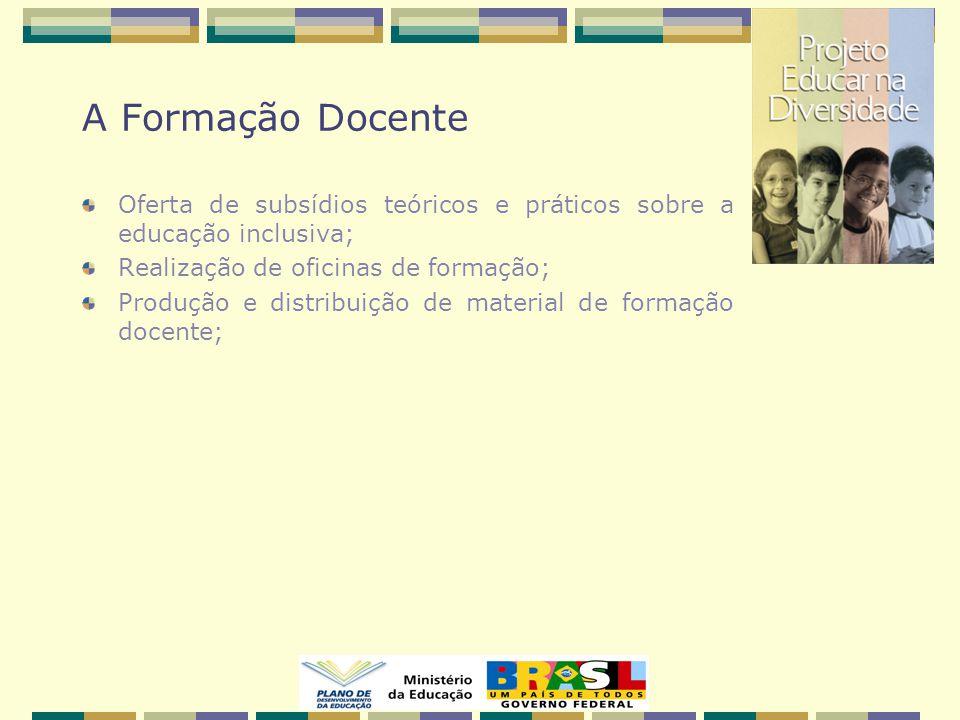A Formação Docente Oferta de subsídios teóricos e práticos sobre a educação inclusiva; Realização de oficinas de formação;