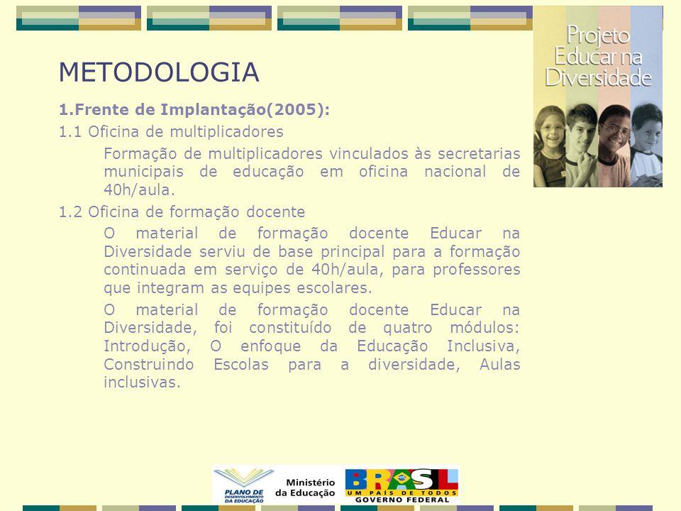 METODOLOGIA 1.Frente de Implantação(2005):
