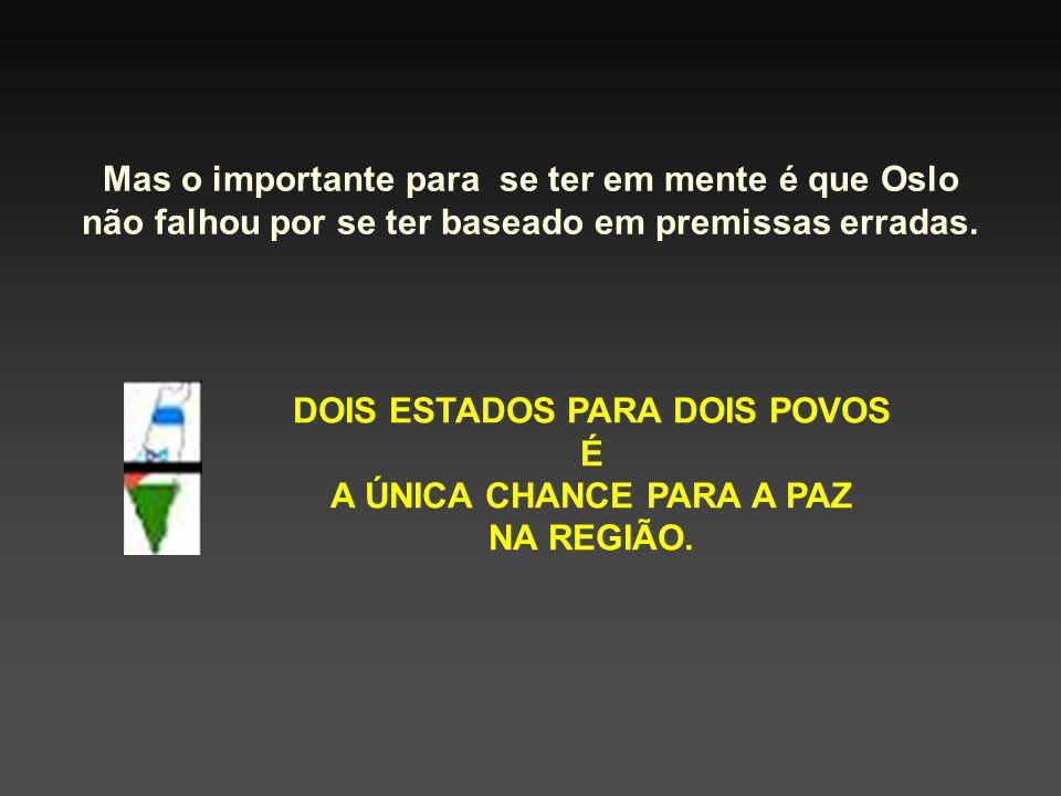 DOIS ESTADOS PARA DOIS POVOS A ÚNICA CHANCE PARA A PAZ NA REGIÃO.