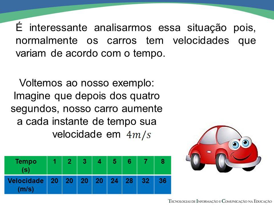 É interessante analisarmos essa situação pois, normalmente os carros tem velocidades que variam de acordo com o tempo.