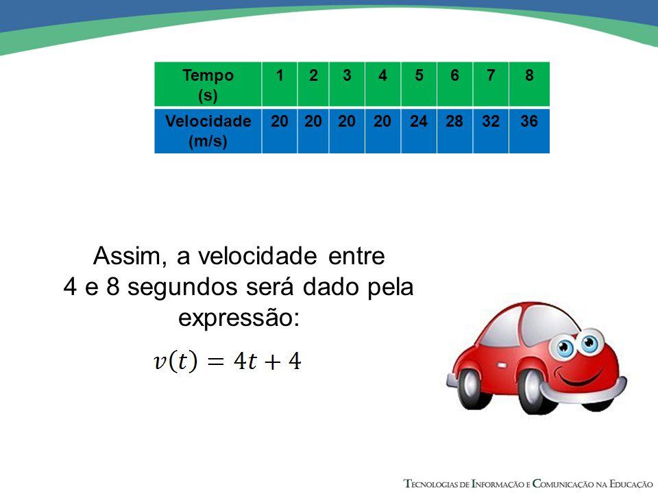 Assim, a velocidade entre 4 e 8 segundos será dado pela expressão: