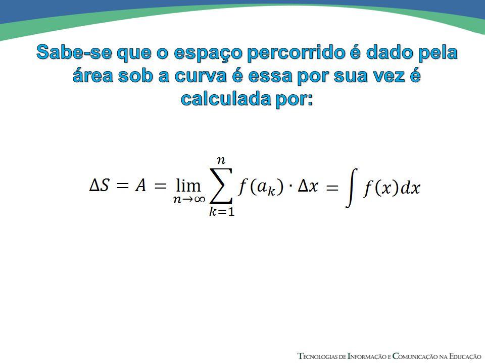 Sabe-se que o espaço percorrido é dado pela área sob a curva é essa por sua vez é calculada por: