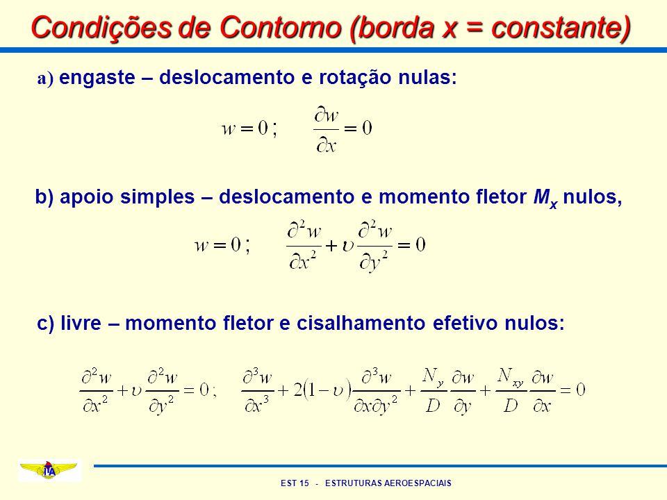 Condições de Contorno (borda x = constante)