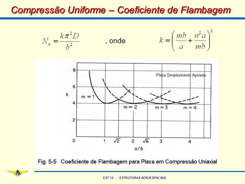 Compressão Uniforme – Coeficiente de Flambagem