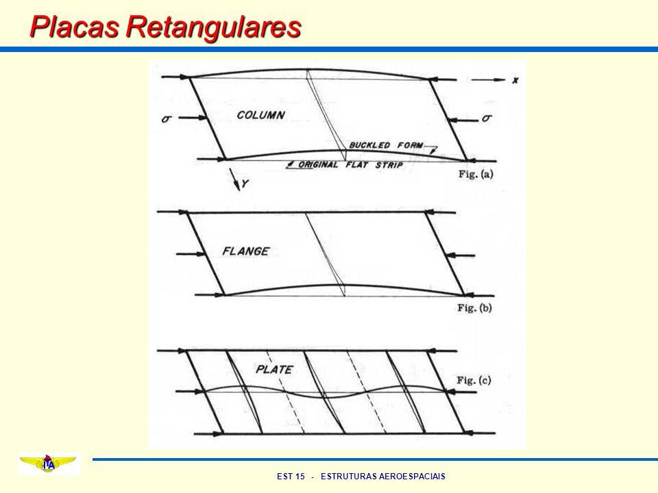 Placas Retangulares