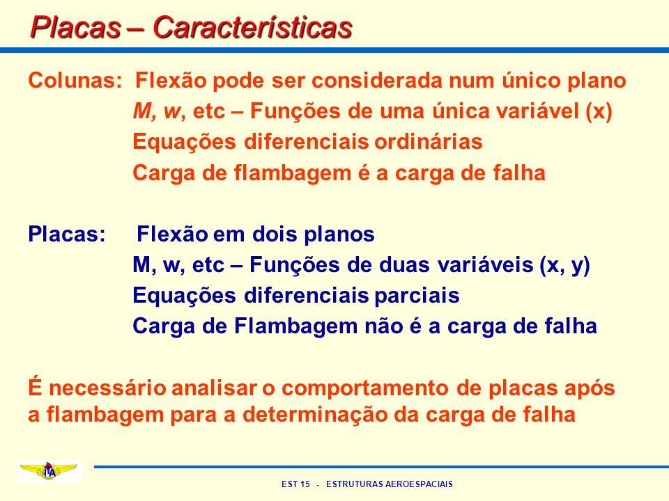 Placas – Características