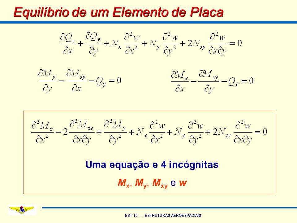 Equilíbrio de um Elemento de Placa