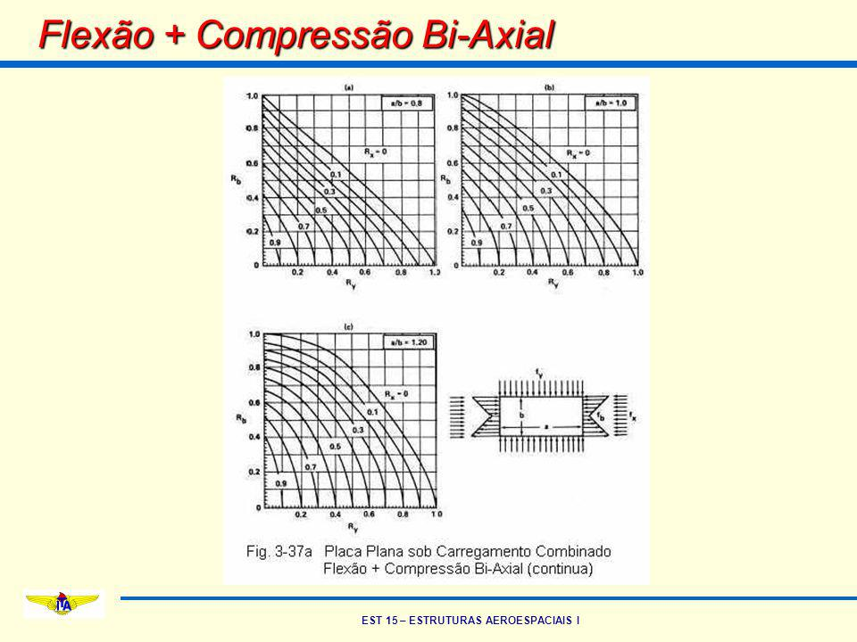 Flexão + Compressão Bi-Axial