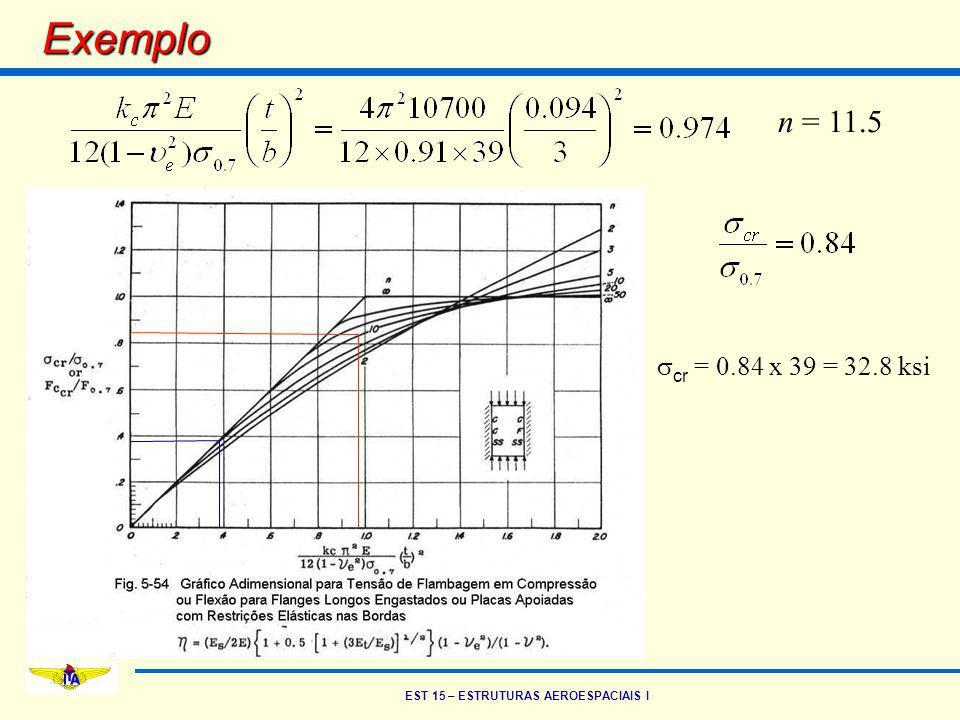 Exemplo n = 11.5 scr = 0.84 x 39 = 32.8 ksi