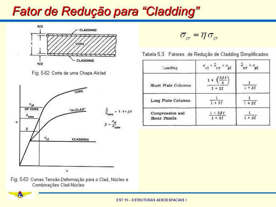 Fator de Redução para Cladding