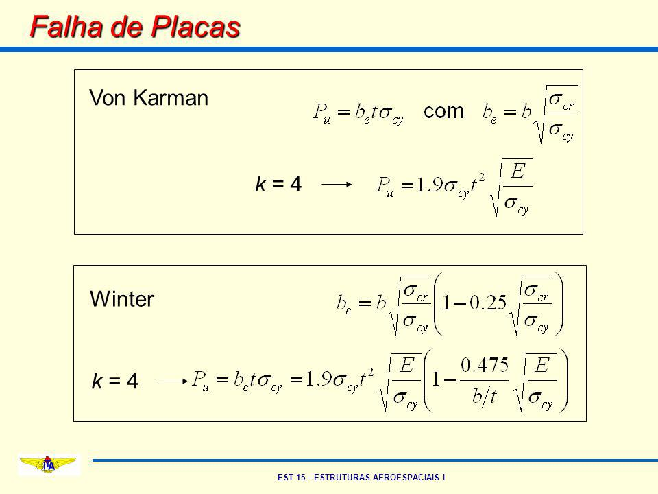 Falha de Placas Von Karman Winter k = 4