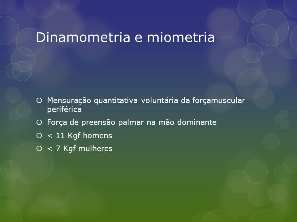 Dinamometria e miometria