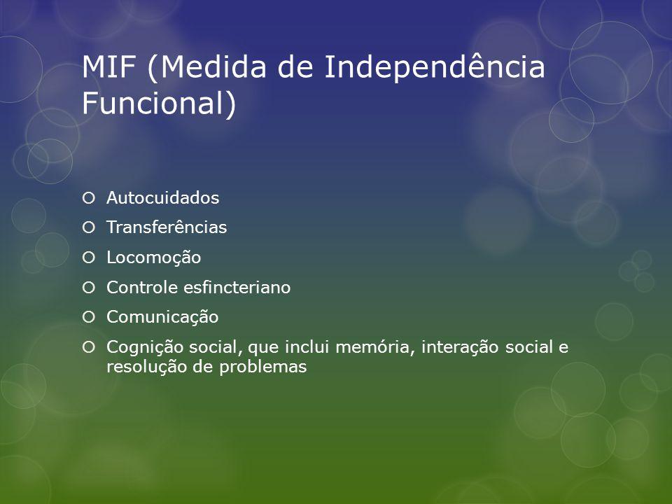 MIF (Medida de Independência Funcional)