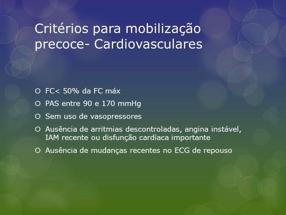 Critérios para mobilização precoce- Cardiovasculares