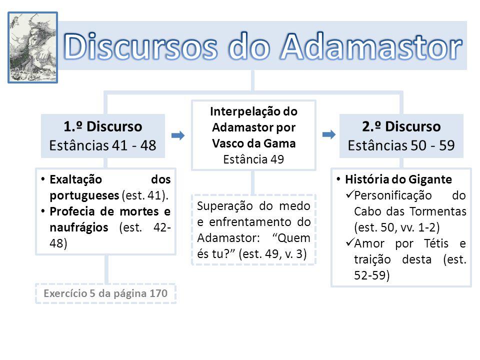 Discursos do Adamastor