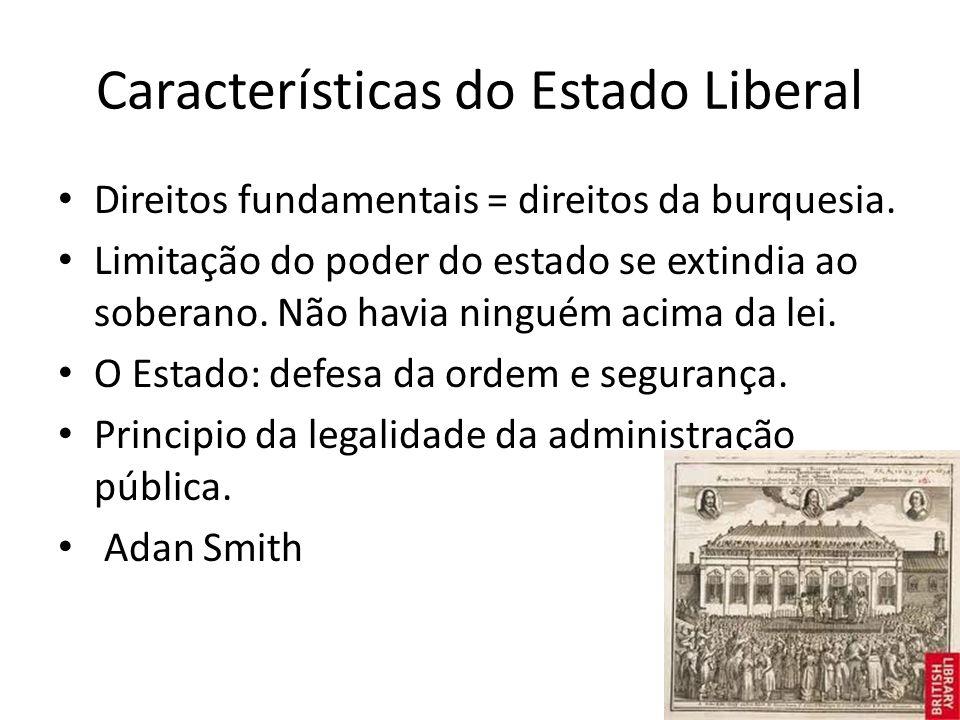 Características do Estado Liberal