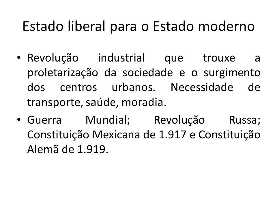 Estado liberal para o Estado moderno