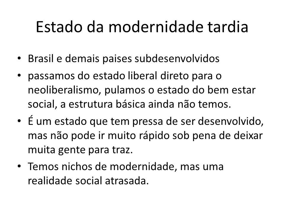 Estado da modernidade tardia