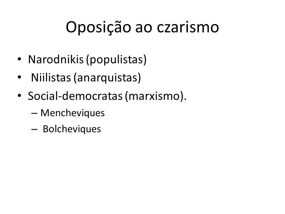 Oposição ao czarismo Narodnikis (populistas) Niilistas (anarquistas)