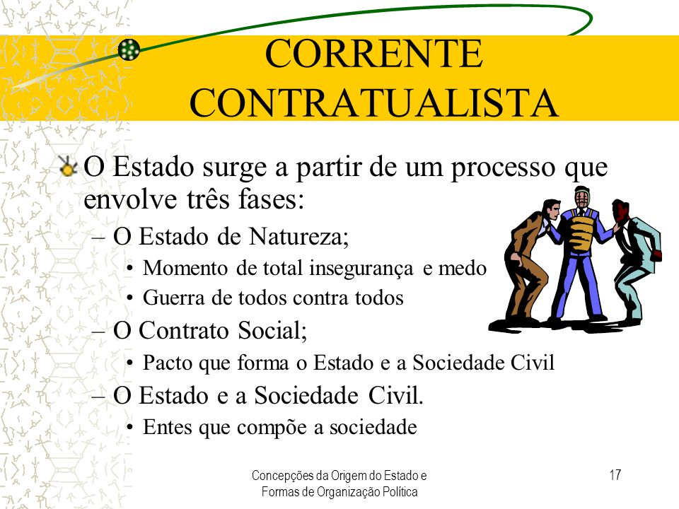 CORRENTE CONTRATUALISTA