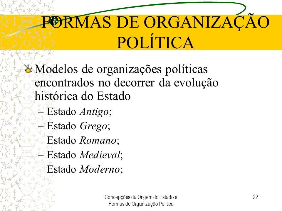 FORMAS DE ORGANIZAÇÃO POLÍTICA