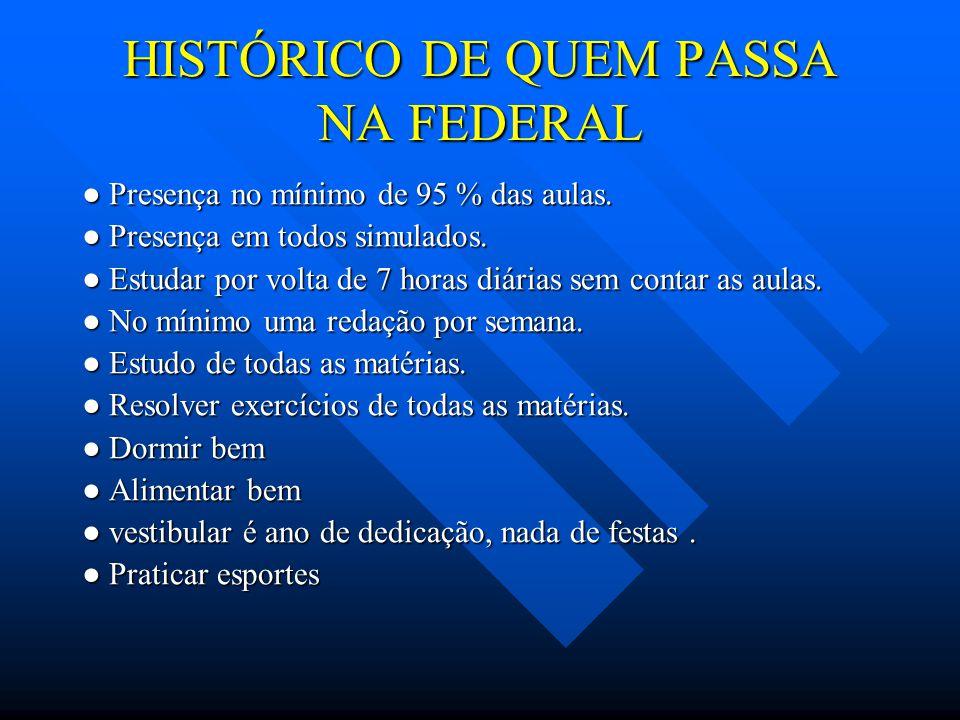 HISTÓRICO DE QUEM PASSA NA FEDERAL