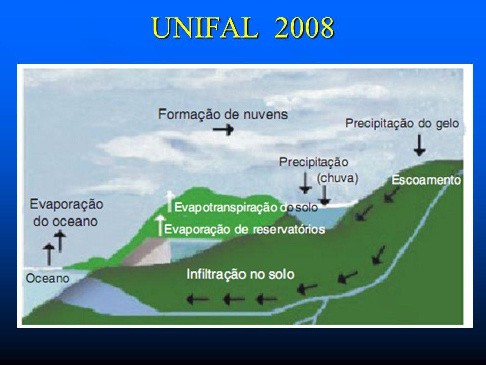 UNIFAL 2008