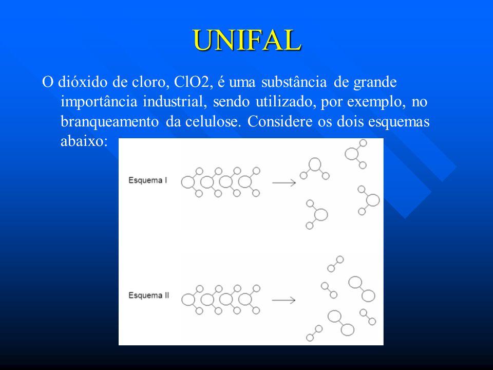 UNIFAL