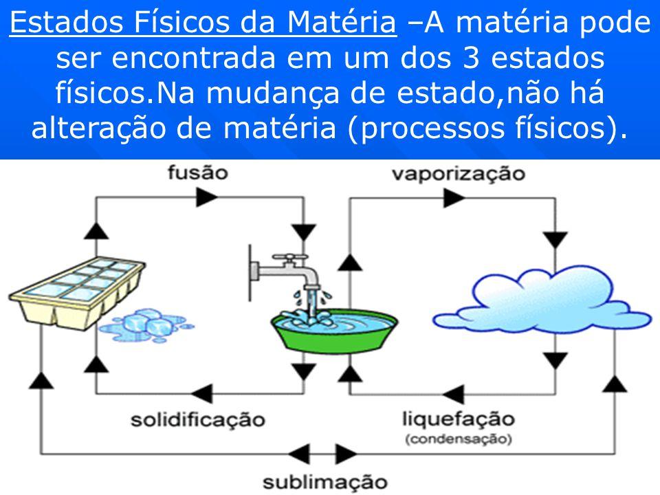 Estados Físicos da Matéria –A matéria pode ser encontrada em um dos 3 estados físicos.Na mudança de estado,não há alteração de matéria (processos físicos).
