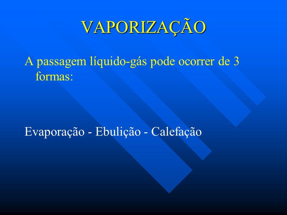VAPORIZAÇÃO A passagem líquido-gás pode ocorrer de 3 formas: