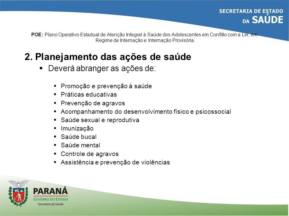 2. Planejamento das ações de saúde