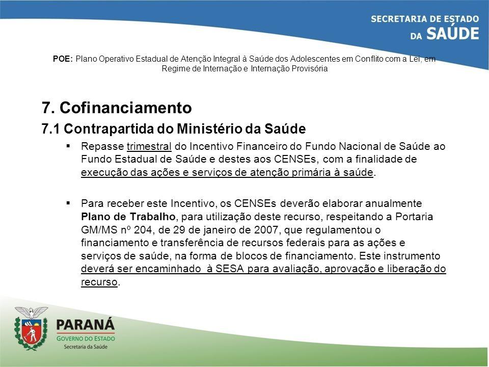 7. Cofinanciamento 7.1 Contrapartida do Ministério da Saúde