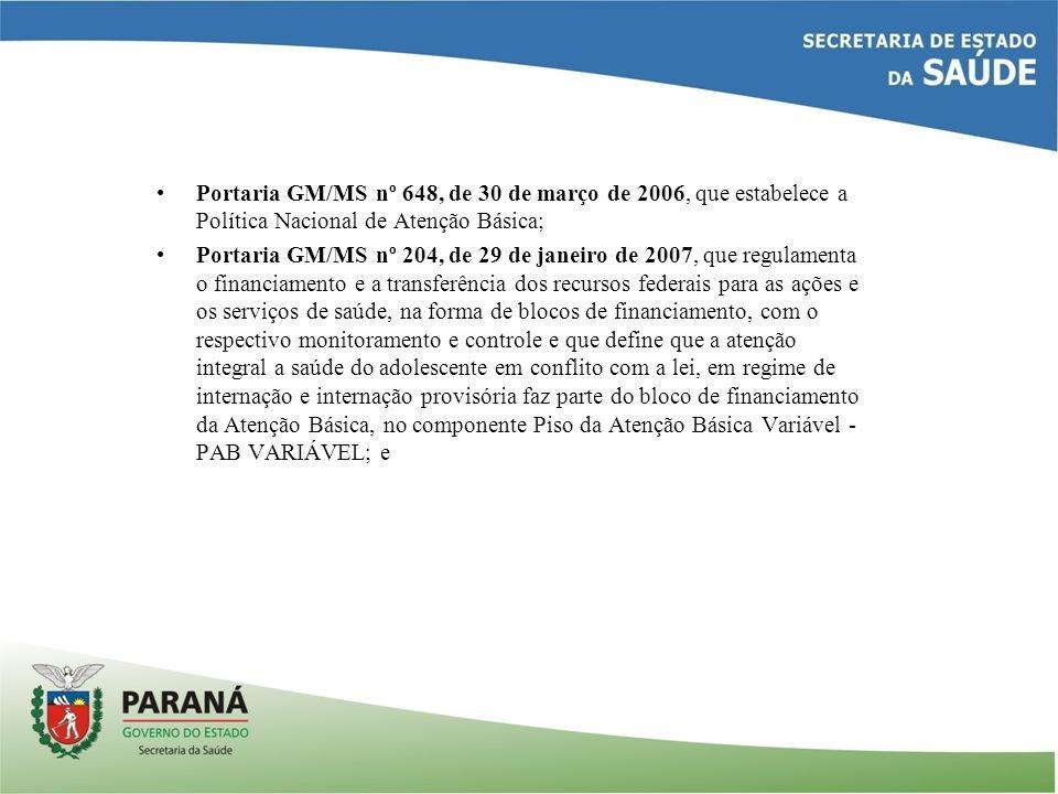 Portaria GM/MS nº 648, de 30 de março de 2006, que estabelece a Política Nacional de Atenção Básica;
