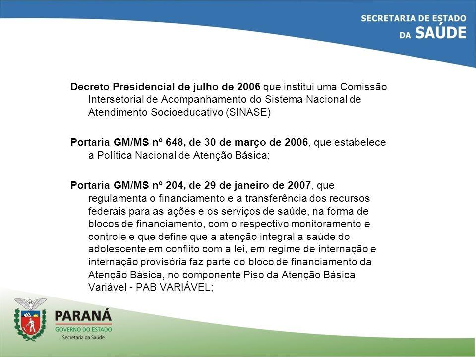 Decreto Presidencial de julho de 2006 que institui uma Comissão Intersetorial de Acompanhamento do Sistema Nacional de Atendimento Socioeducativo (SINASE)