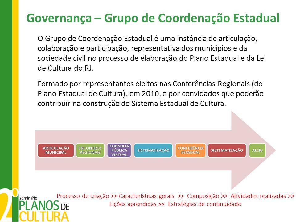 Governança – Grupo de Coordenação Estadual