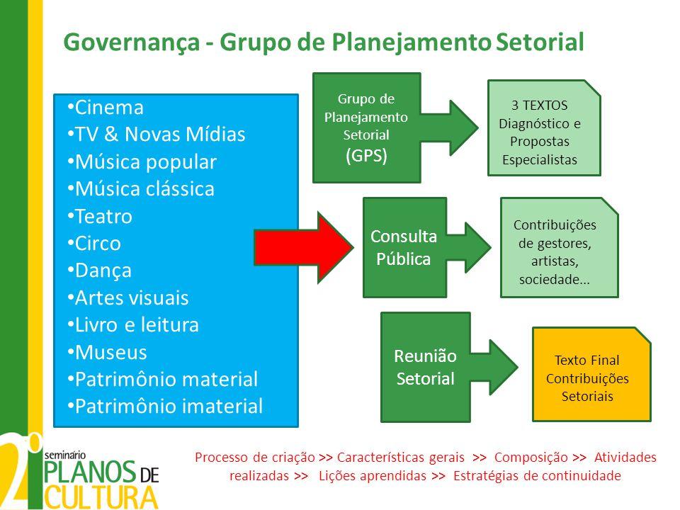 Governança - Grupo de Planejamento Setorial