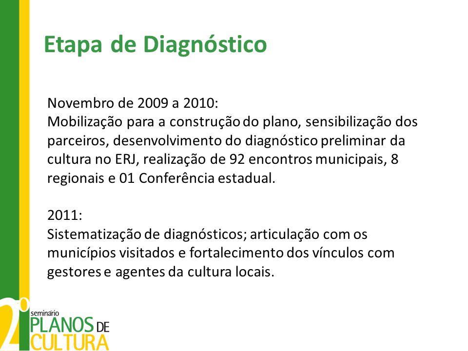 Etapa de Diagnóstico Novembro de 2009 a 2010: