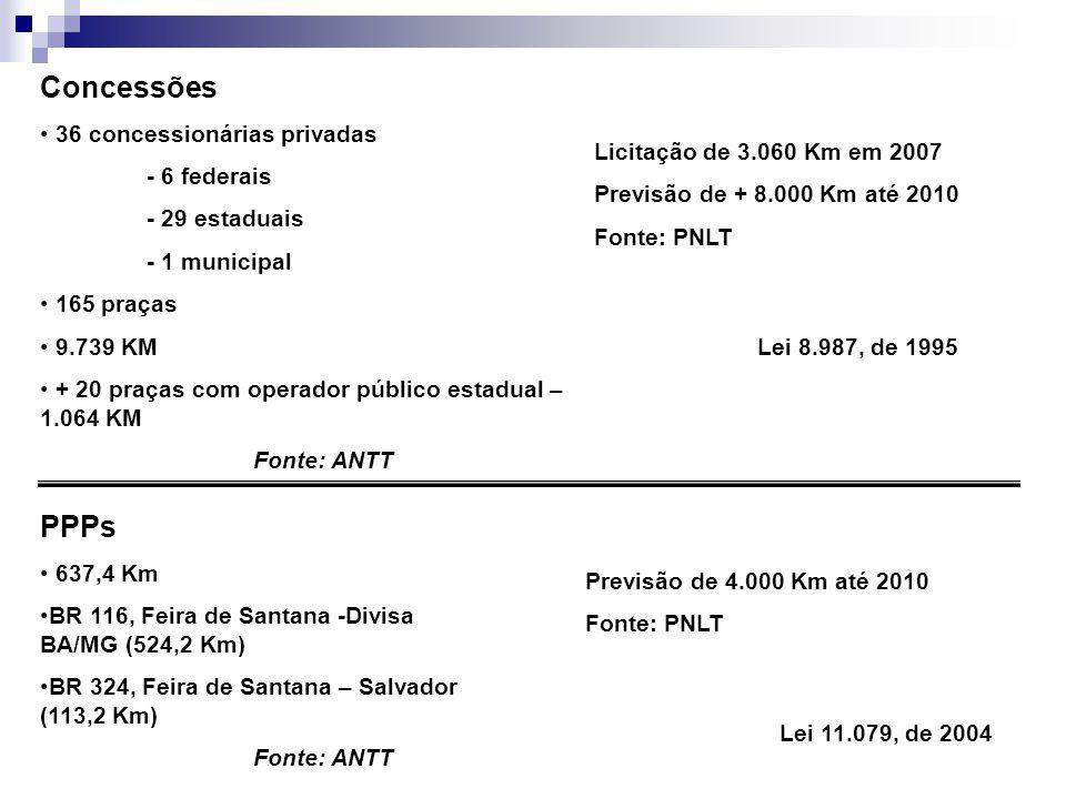 Concessões PPPs 36 concessionárias privadas - 6 federais