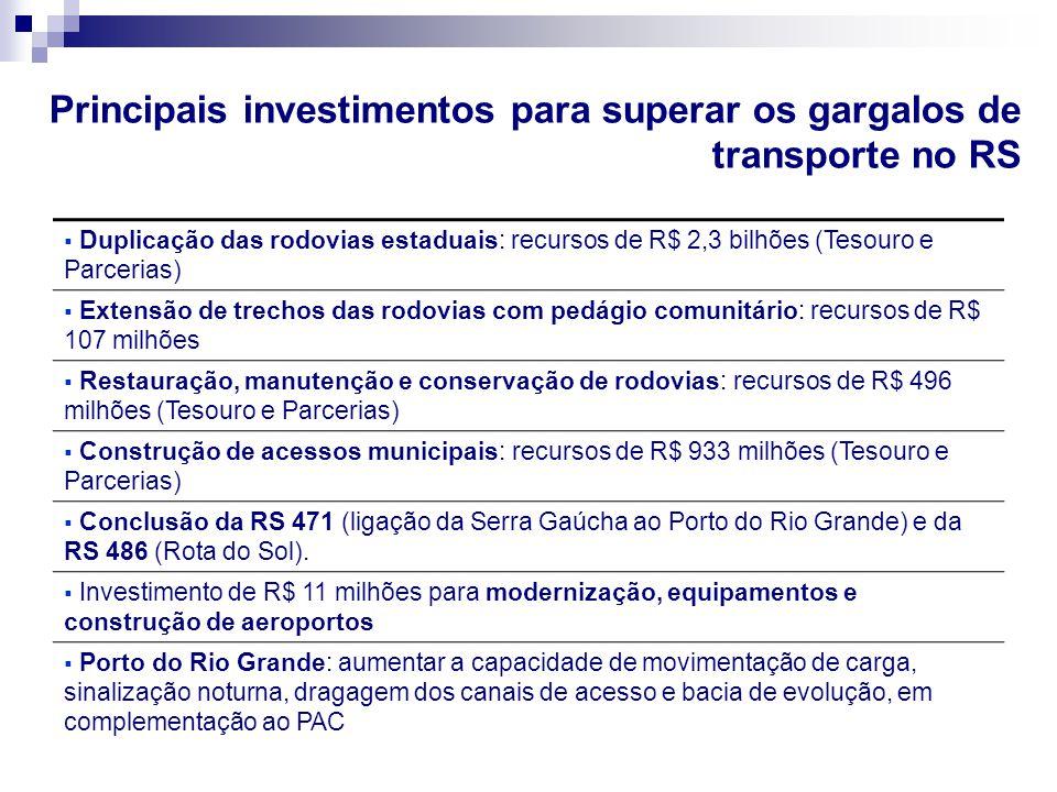 Principais investimentos para superar os gargalos de transporte no RS