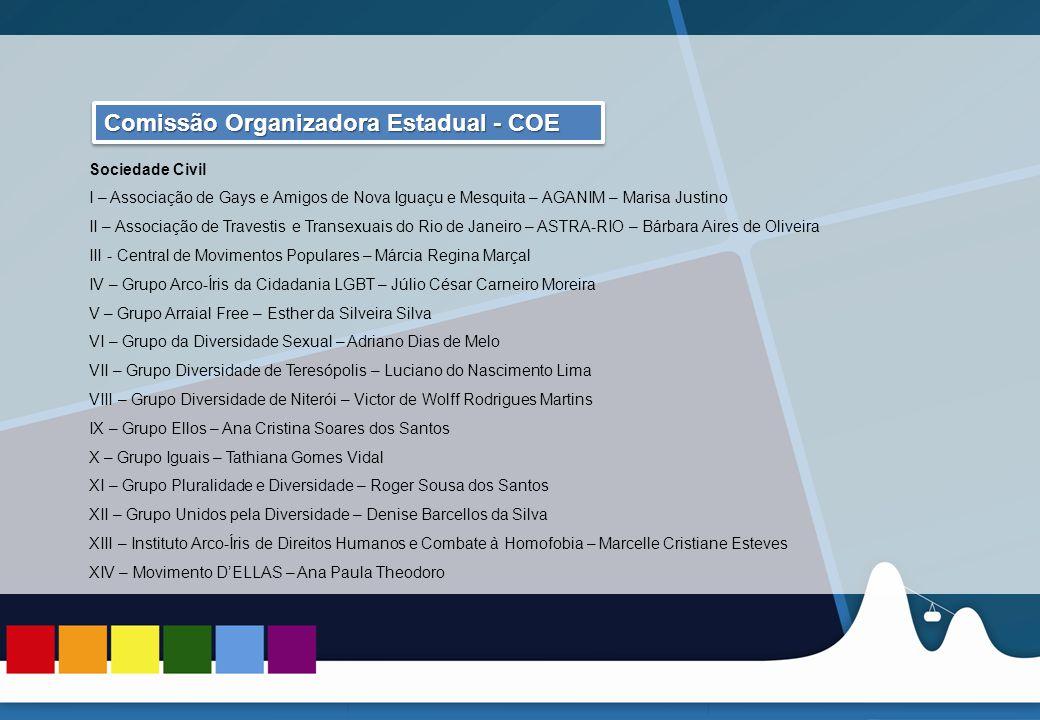 REUNIÃO DAS ASCOMs Comissão Organizadora Estadual - COE. Sociedade Civil.