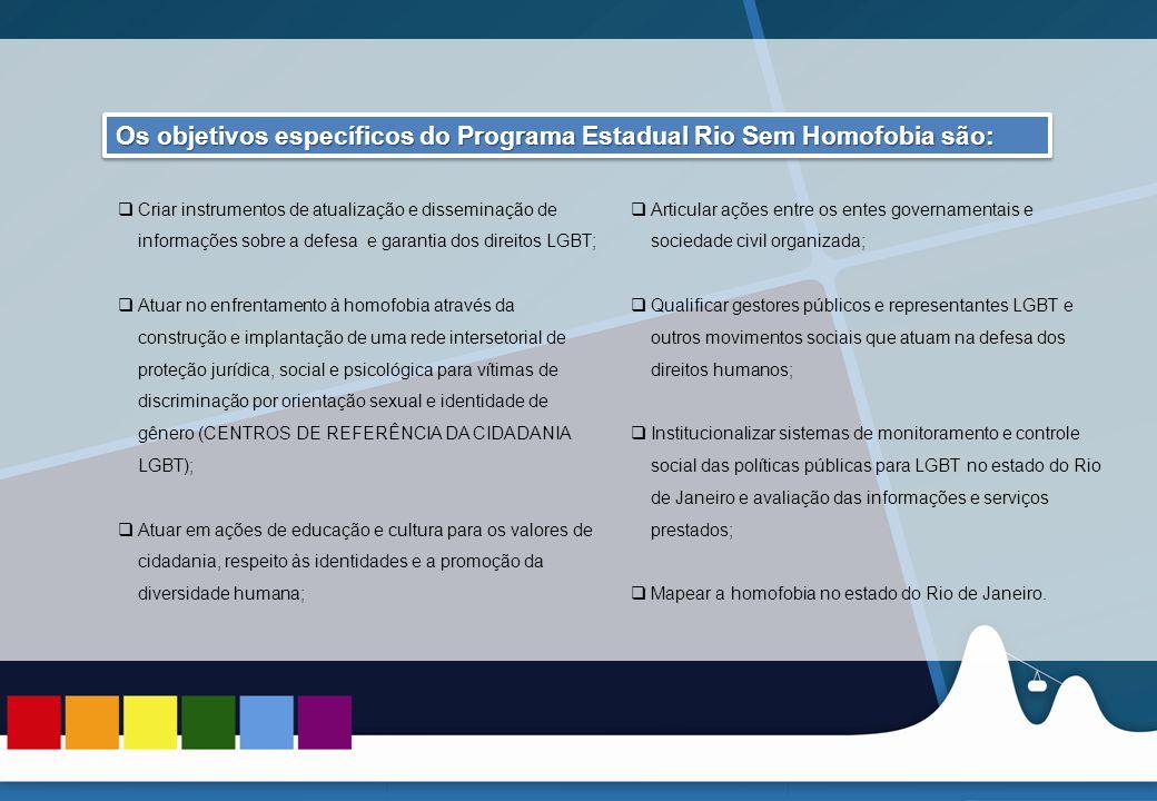 REUNIÃO DAS ASCOMs Os objetivos específicos do Programa Estadual Rio Sem Homofobia são:
