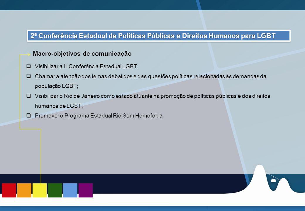 REUNIÃO DAS ASCOMs 2ª Conferência Estadual de Políticas Públicas e Direitos Humanos para LGBT. Macro-objetivos de comunicação.