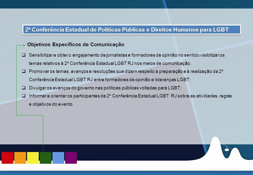 REUNIÃO DAS ASCOMs 2ª Conferência Estadual de Políticas Públicas e Direitos Humanos para LGBT. Objetivos Específicos de Comunicação.