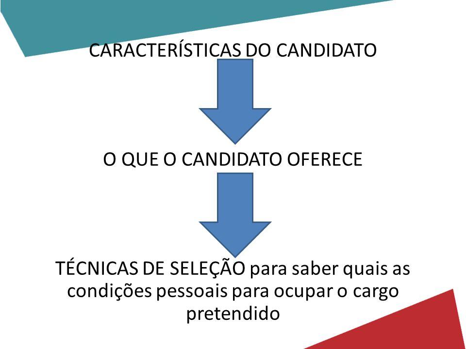 CARACTERÍSTICAS DO CANDIDATO O QUE O CANDIDATO OFERECE TÉCNICAS DE SELEÇÃO para saber quais as condições pessoais para ocupar o cargo pretendido