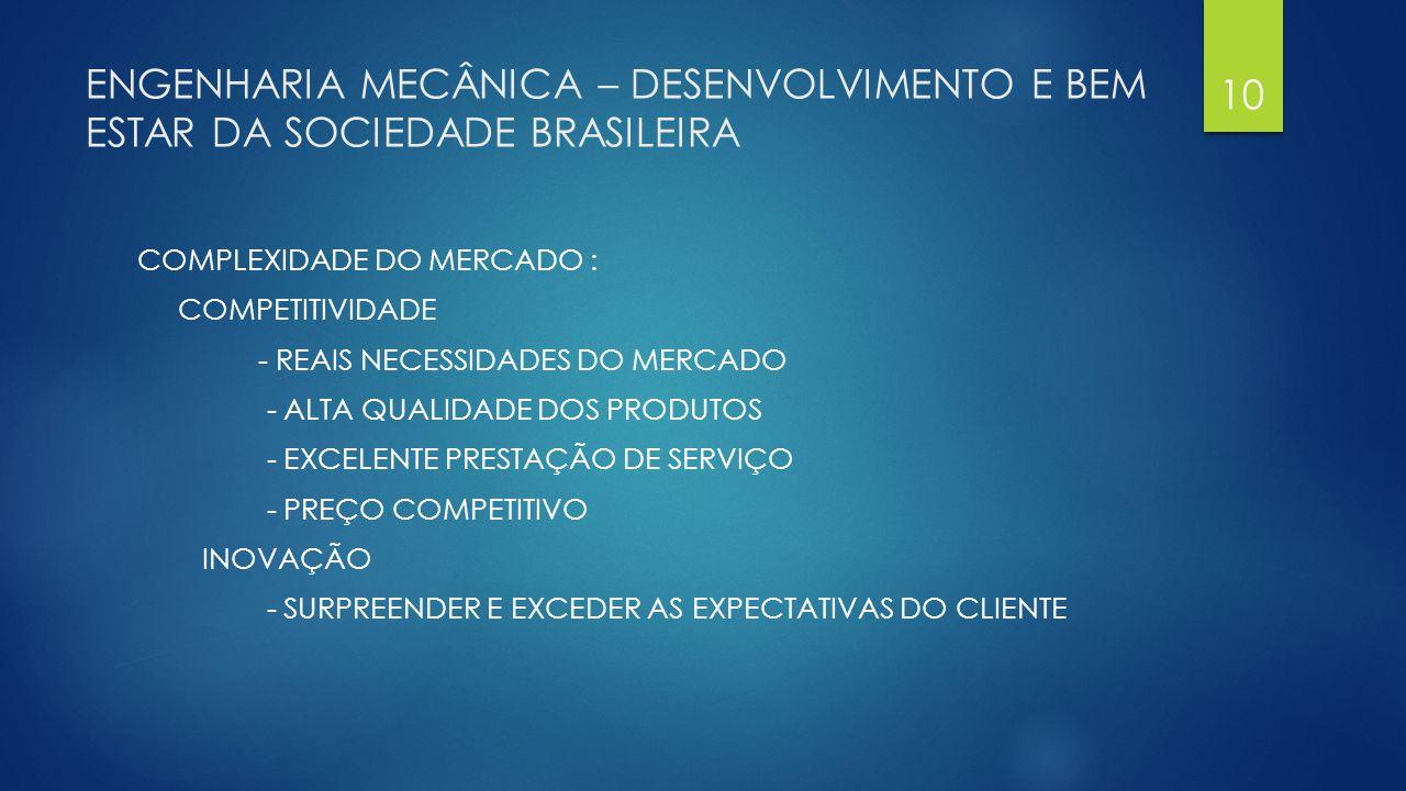 ENGENHARIA MECÂNICA – DESENVOLVIMENTO E BEM ESTAR DA SOCIEDADE BRASILEIRA