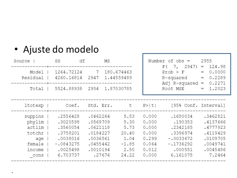 Ajuste do modelo Source | SS df MS Number of obs = 2955
