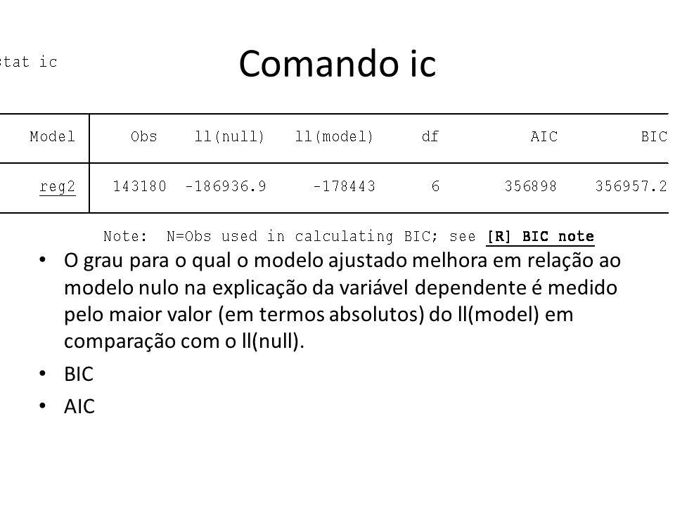Comando ic