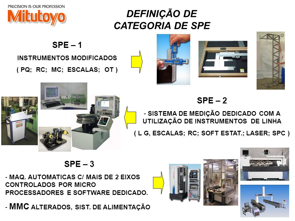 DEFINIÇÃO DE CATEGORIA DE SPE